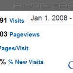 Малко за изминалата 2008 година