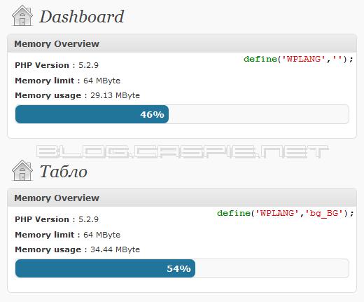Dashboard - Memory Usage