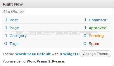 WordPress 2.9-rare